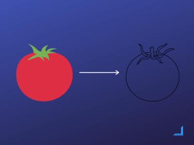 Pomodoro teknikken